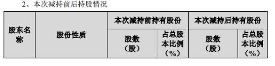 雪莱特照明控股股东柴国生质押股票被违约处置370万股 洗地机